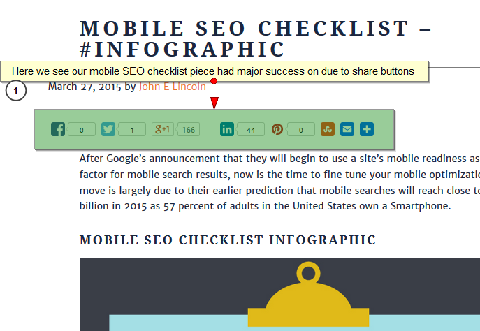 Including social share buttons can help maintain your SEO rankinngs.