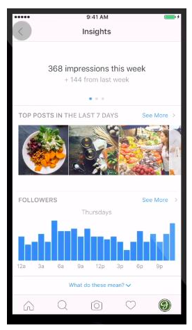 Instagram search: monitor your analytics to find the best times to post