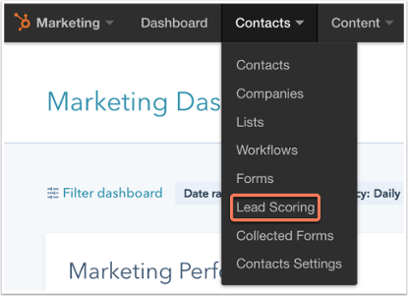 Hubspot Email Marketing lead score