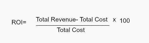 ROI: The Starting Point (Cost Per Click)
