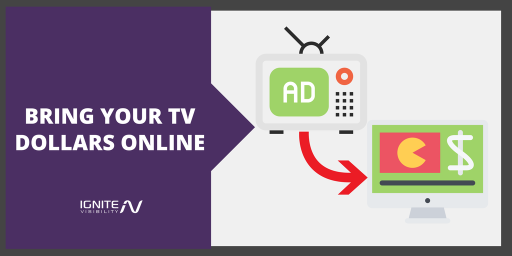 How To Make Advertising More Interactive To Be More Effective