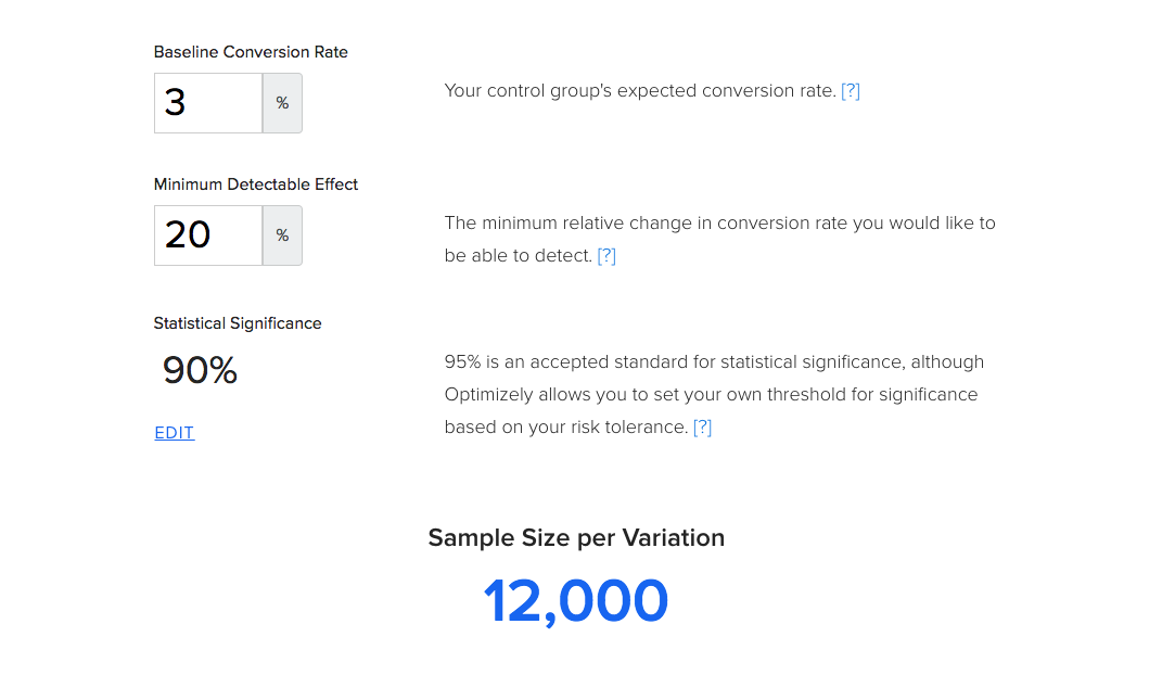 Conversion Rate Optimization: Use a Tool Like Optimizely to Set Up Your Split Test