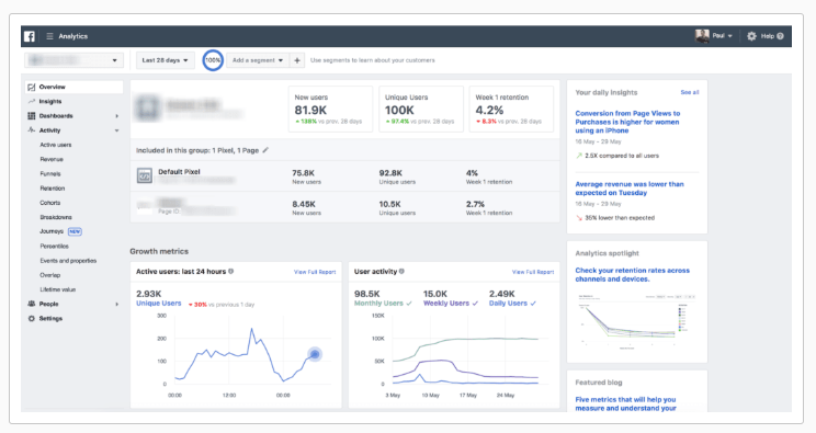 Use Facebook Analytics to optimize your Facebook PPC
