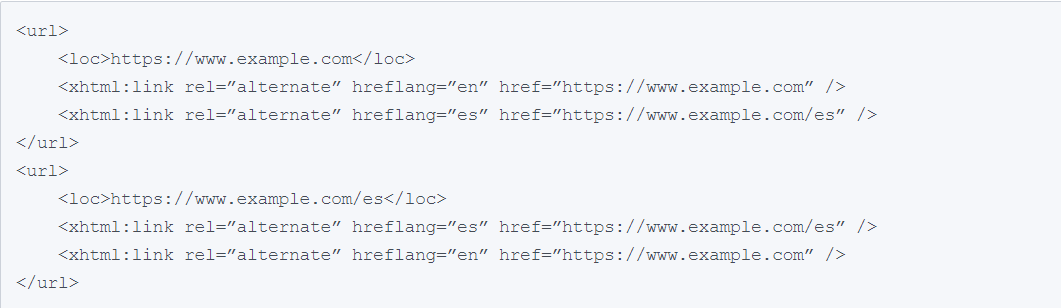 Adding hreflang tags to an XML sitemap