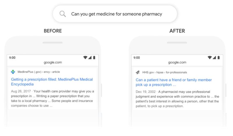 Google BERT example.