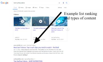 Ranking in Google example