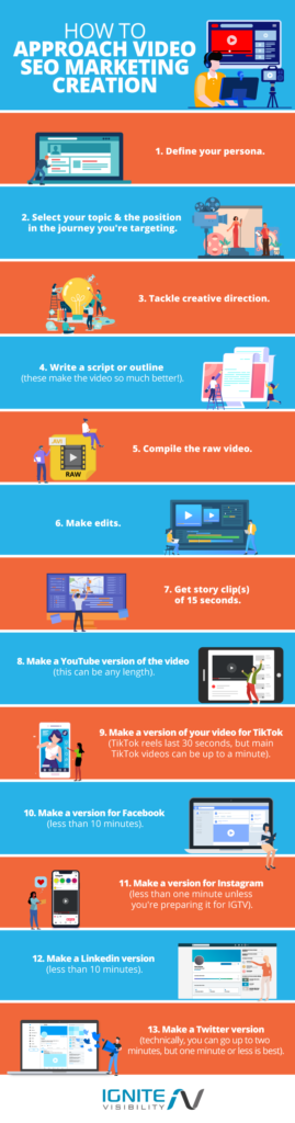video seo step by step