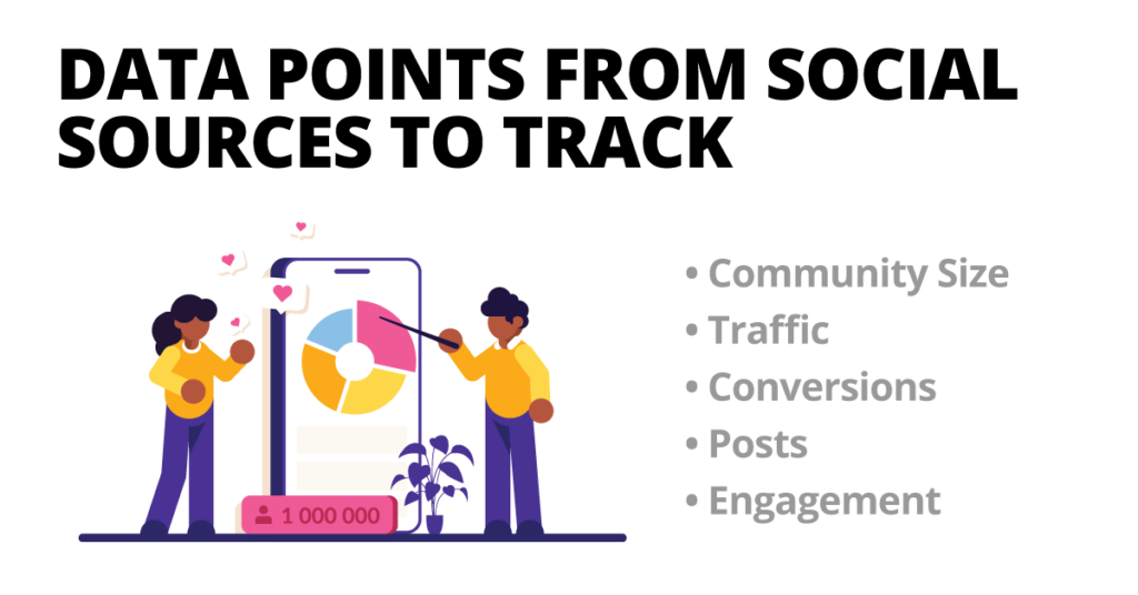 Data Points From Social Sources to Track