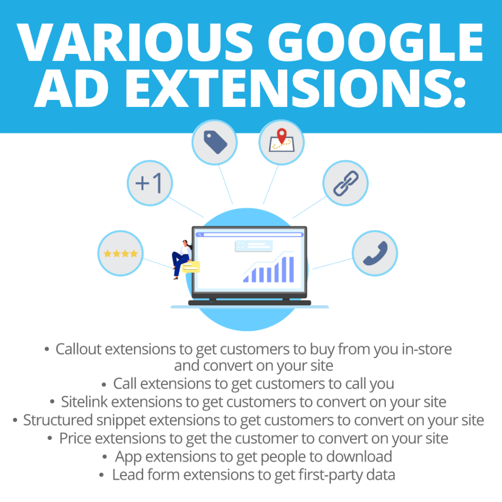 Various Google Ad Extensions