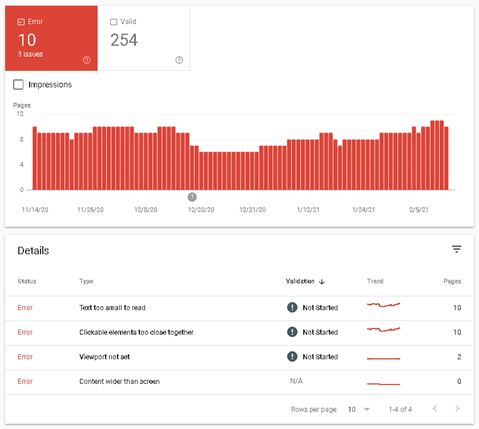 Google Search Console Mobility Usability Errors