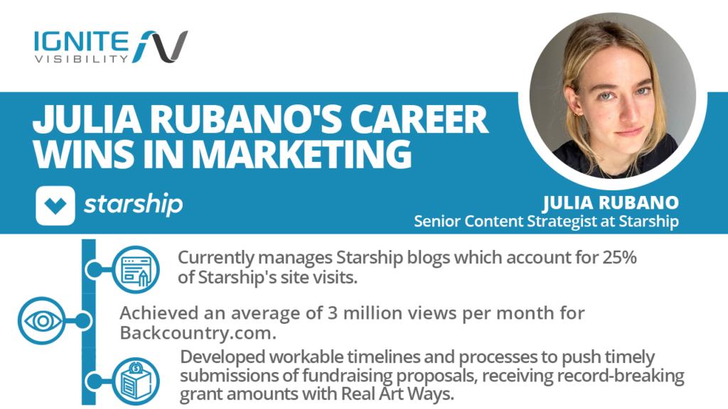 Julia Rubano's Career in Marketing
